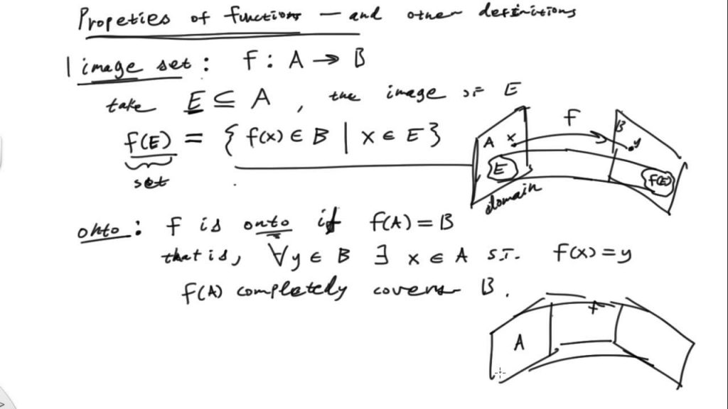 A function equation demonstrating real analysis with properties.