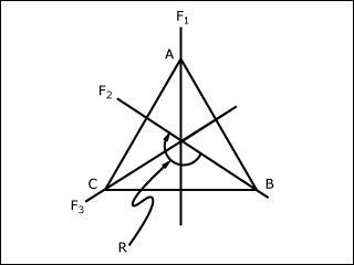 A labeled triangle