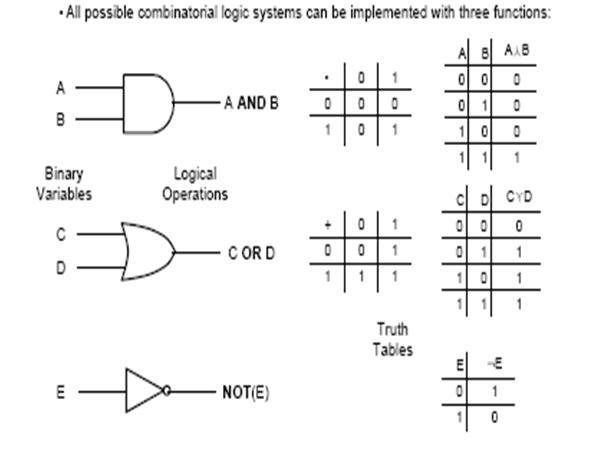 Different formulas describing different switching theories.