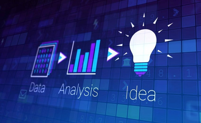 Steps for an idea going from data, analysis, and idea.