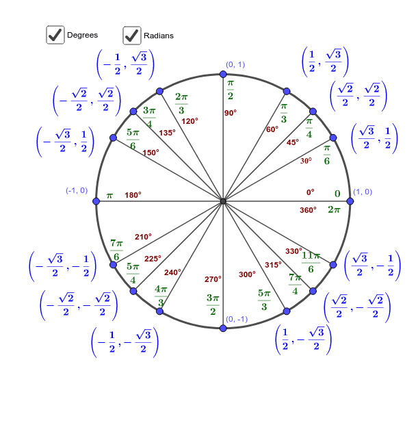 Unit circle used in precalculus problems in red, blue, and green text.